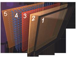 Стеклопакеты FAKRO